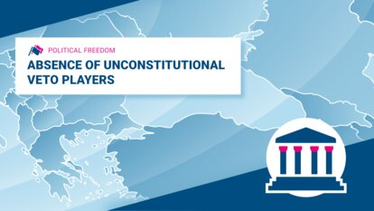 Freedom Barometer - Absence of Unconstitutional Veto Players